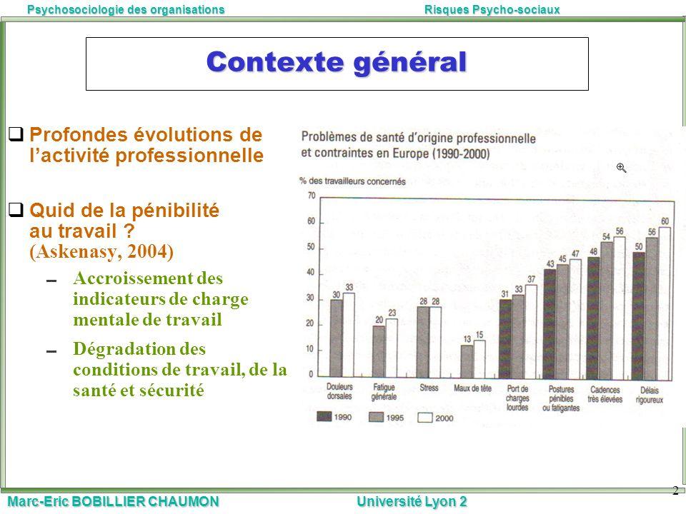 Contexte général Profondes évolutions de l'activité professionnelle
