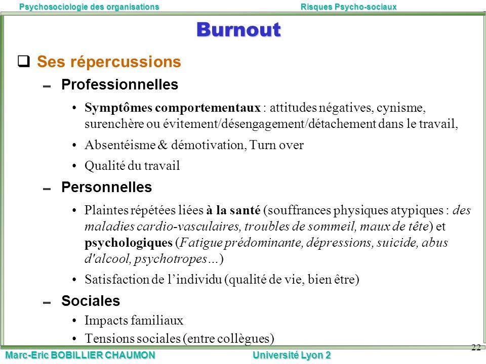 Burnout Ses répercussions Professionnelles Personnelles Sociales