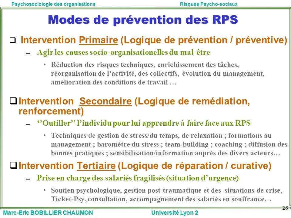 Modes de prévention des RPS
