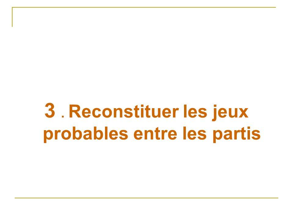 3 . Reconstituer les jeux probables entre les partis