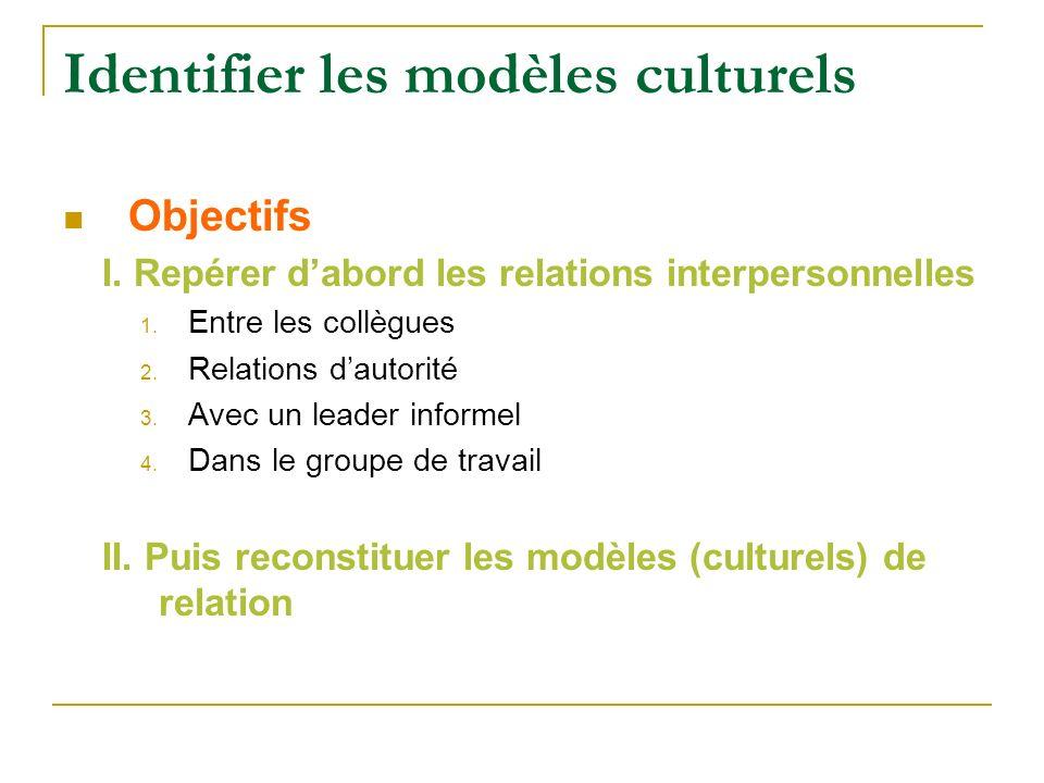 Identifier les modèles culturels