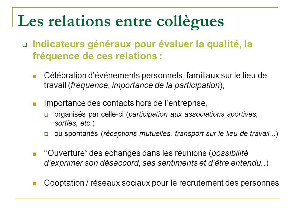 Les relations entre collègues