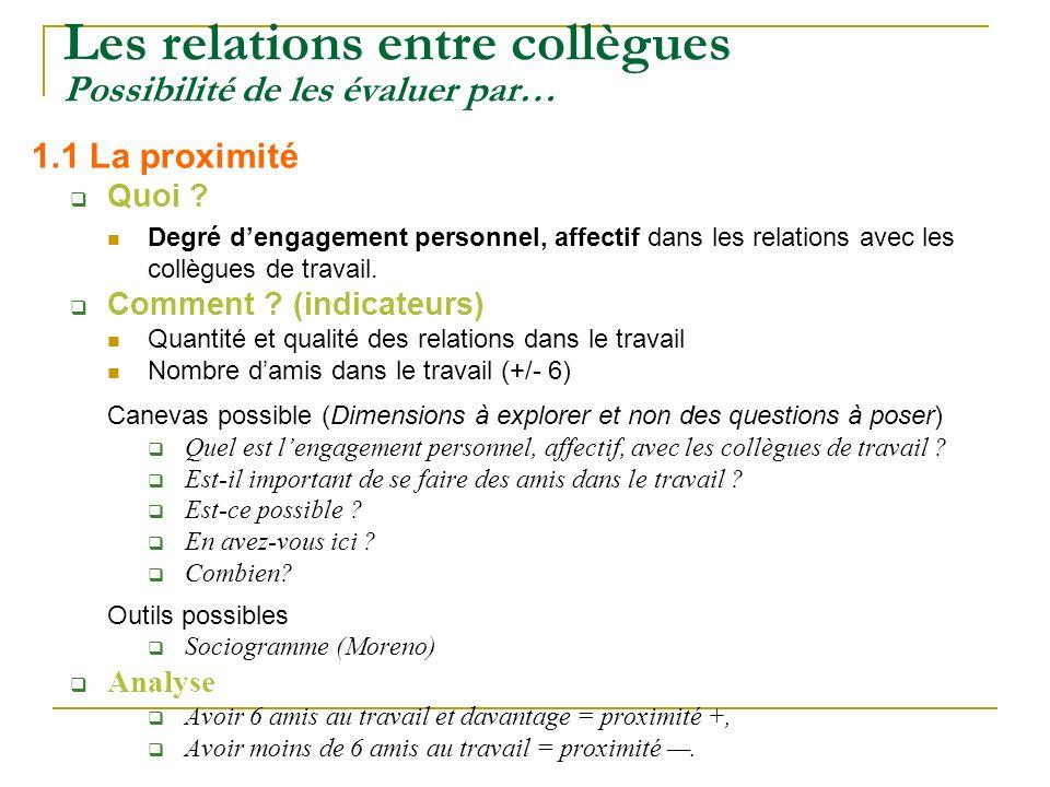 Les relations entre collègues Possibilité de les évaluer par…