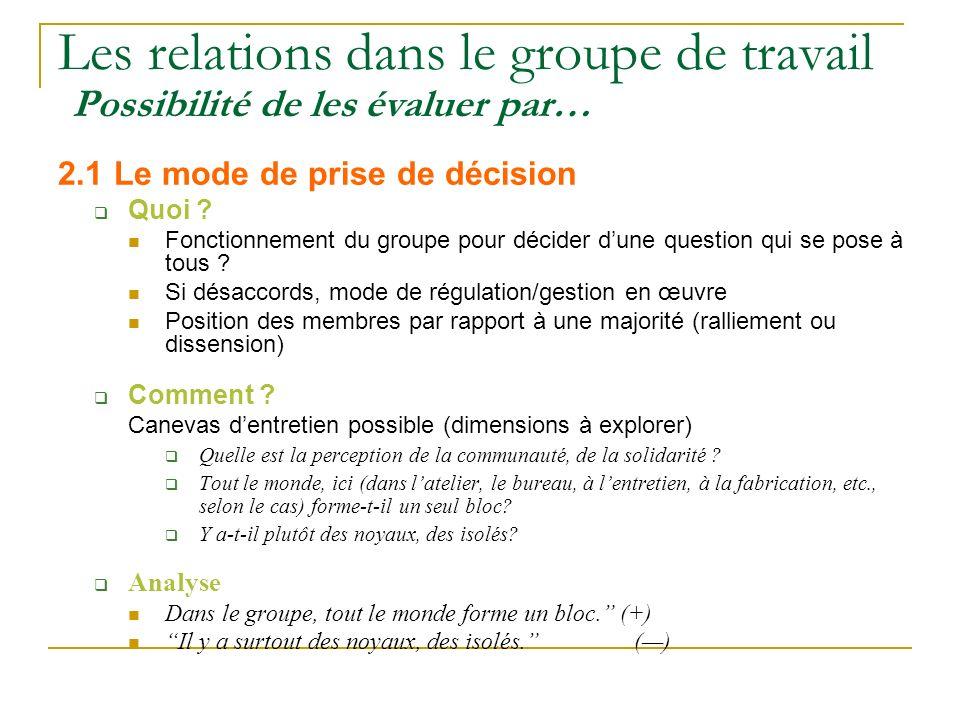 Les relations dans le groupe de travail Possibilité de les évaluer par…