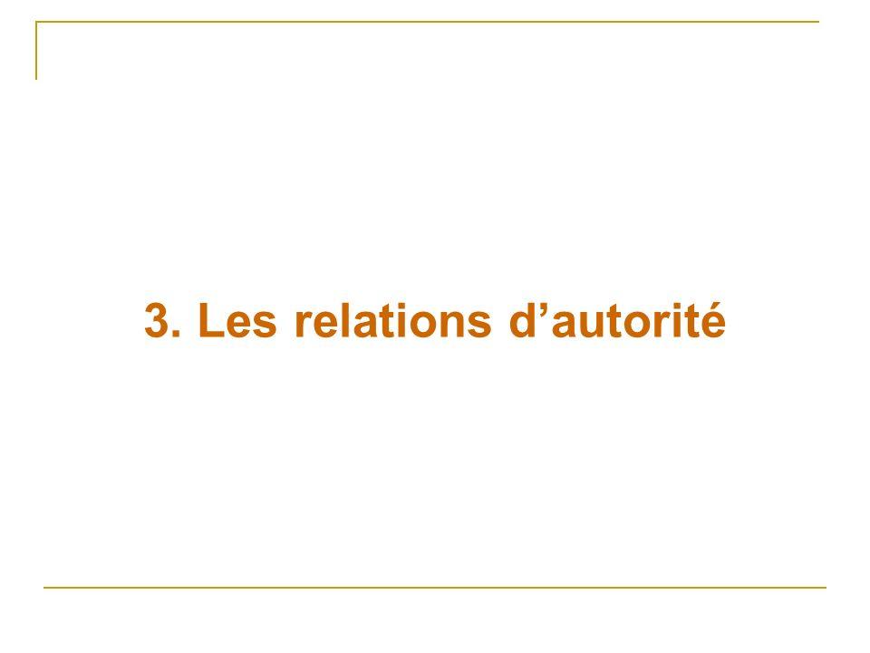 3. Les relations d'autorité
