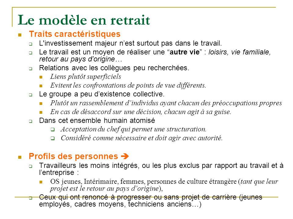 Le modèle en retrait Traits caractéristiques Profils des personnes 