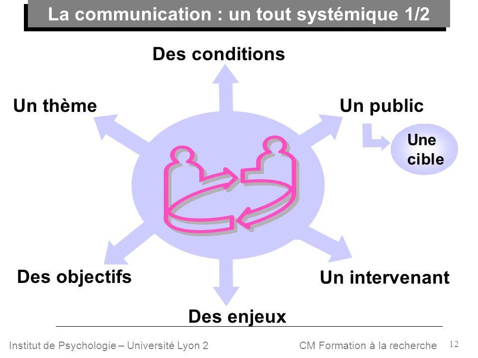 La communication : un tout systémique 1/2