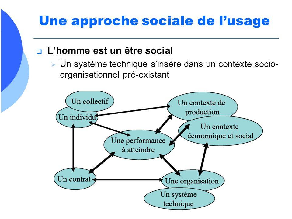 Une approche sociale de l'usage