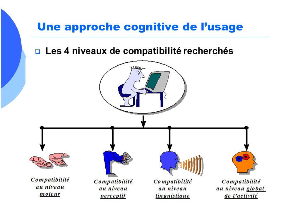 Une approche cognitive de l'usage