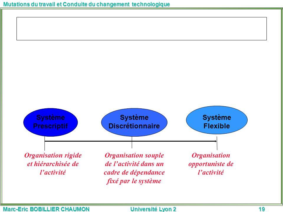 Système Discrétionnaire