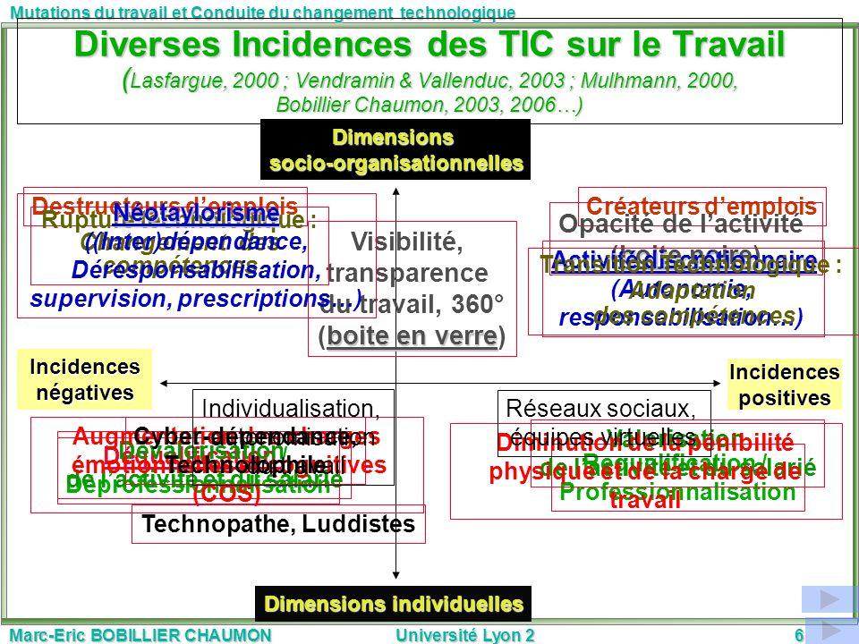 Diverses Incidences des TIC sur le Travail (Lasfargue, 2000 ; Vendramin & Vallenduc, 2003 ; Mulhmann, 2000, Bobillier Chaumon, 2003, 2006…)