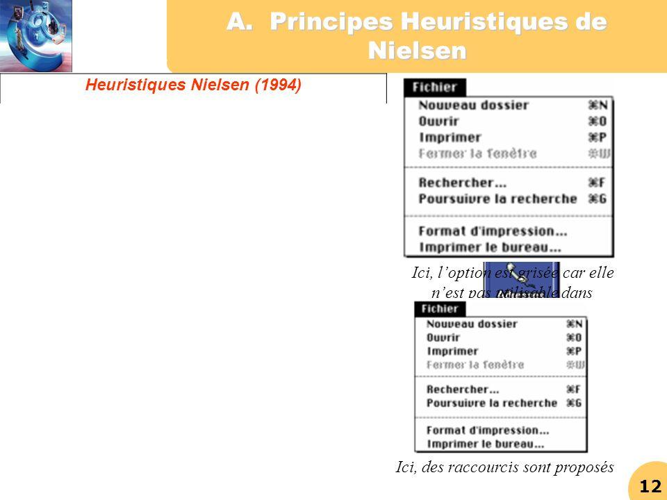 A. Principes Heuristiques de Nielsen