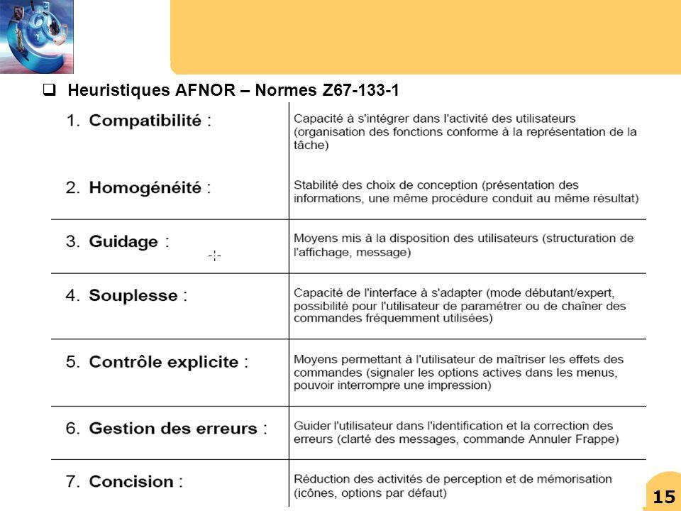 Heuristiques AFNOR – Normes Z67-133-1