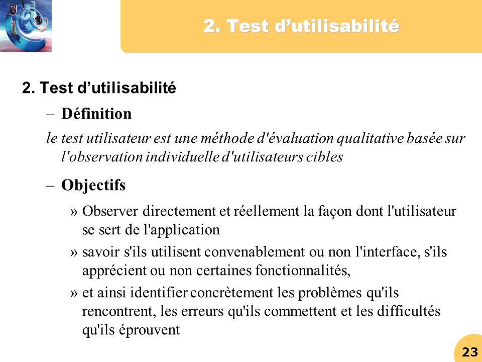 2. Test d'utilisabilité Définition Objectifs 2. Test d'utilisabilité