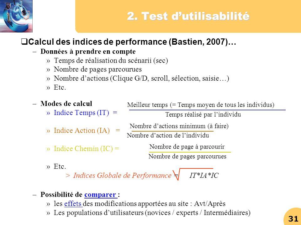 2. Test d'utilisabilité Calcul des indices de performance (Bastien, 2007)… Données à prendre en compte.