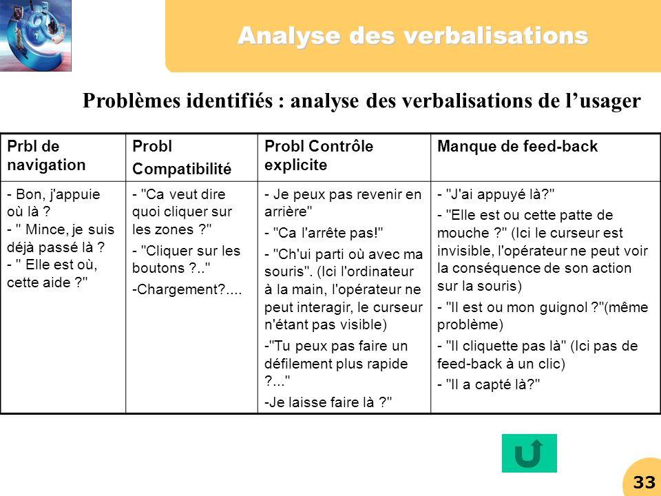 Analyse des verbalisations