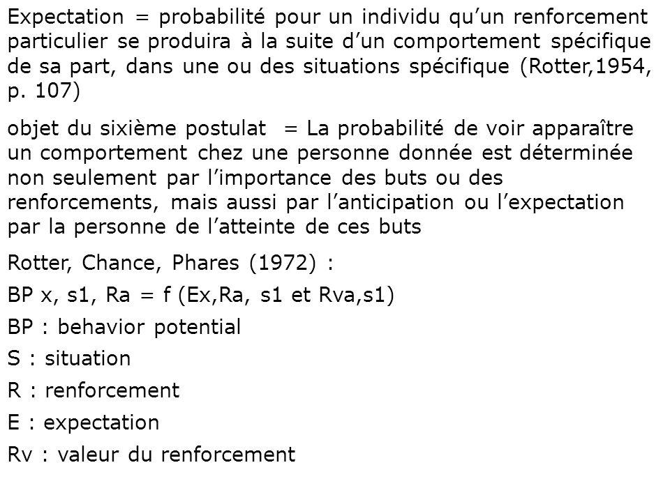 Expectation = probabilité pour un individu qu'un renforcement particulier se produira à la suite d'un comportement spécifique de sa part, dans une ou des situations spécifique (Rotter,1954, p. 107)