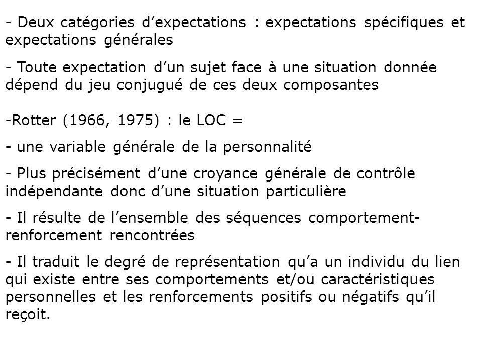 - Deux catégories d'expectations : expectations spécifiques et expectations générales