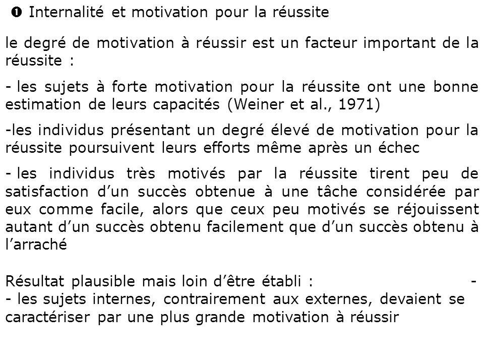  Internalité et motivation pour la réussite