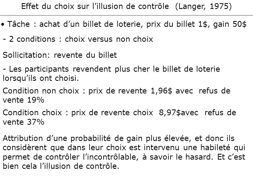 Effet du choix sur l'illusion de contrôle (Langer, 1975)