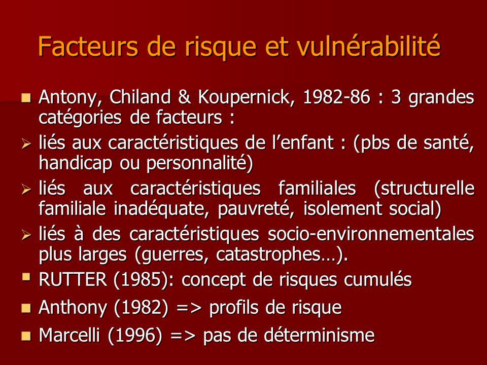 Facteurs de risque et vulnérabilité