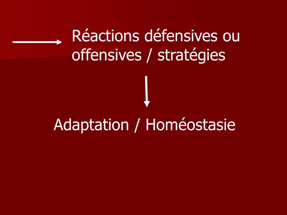 Réactions défensives ou offensives / stratégies