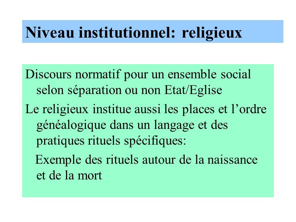 Niveau institutionnel: religieux
