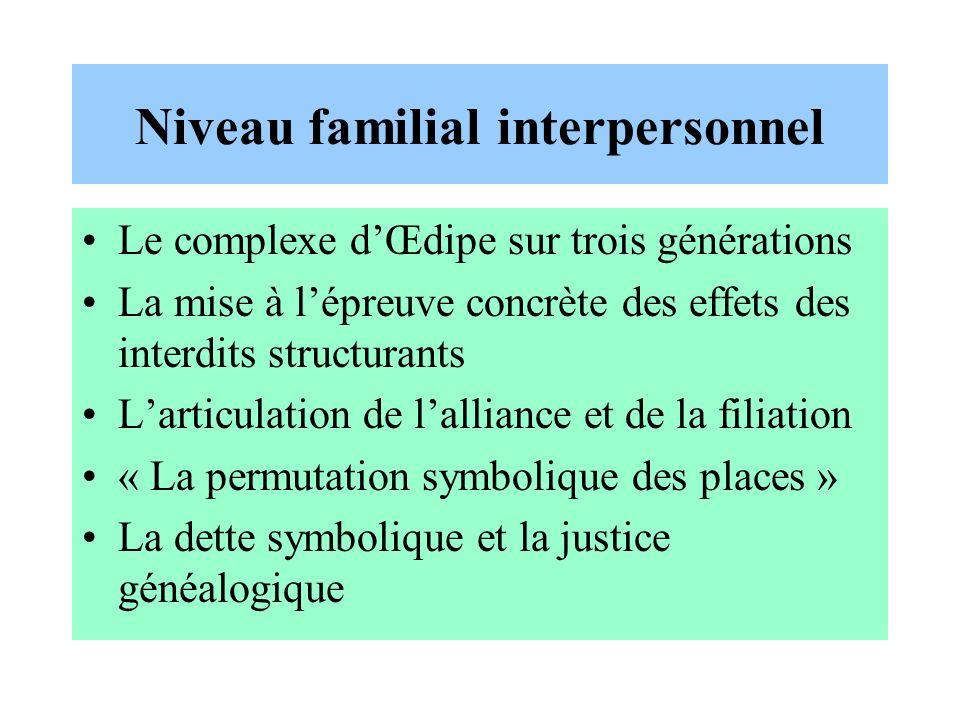 Niveau familial interpersonnel