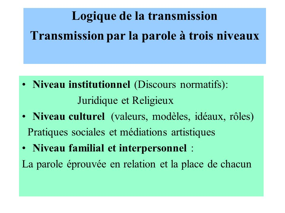 Logique de la transmission Transmission par la parole à trois niveaux
