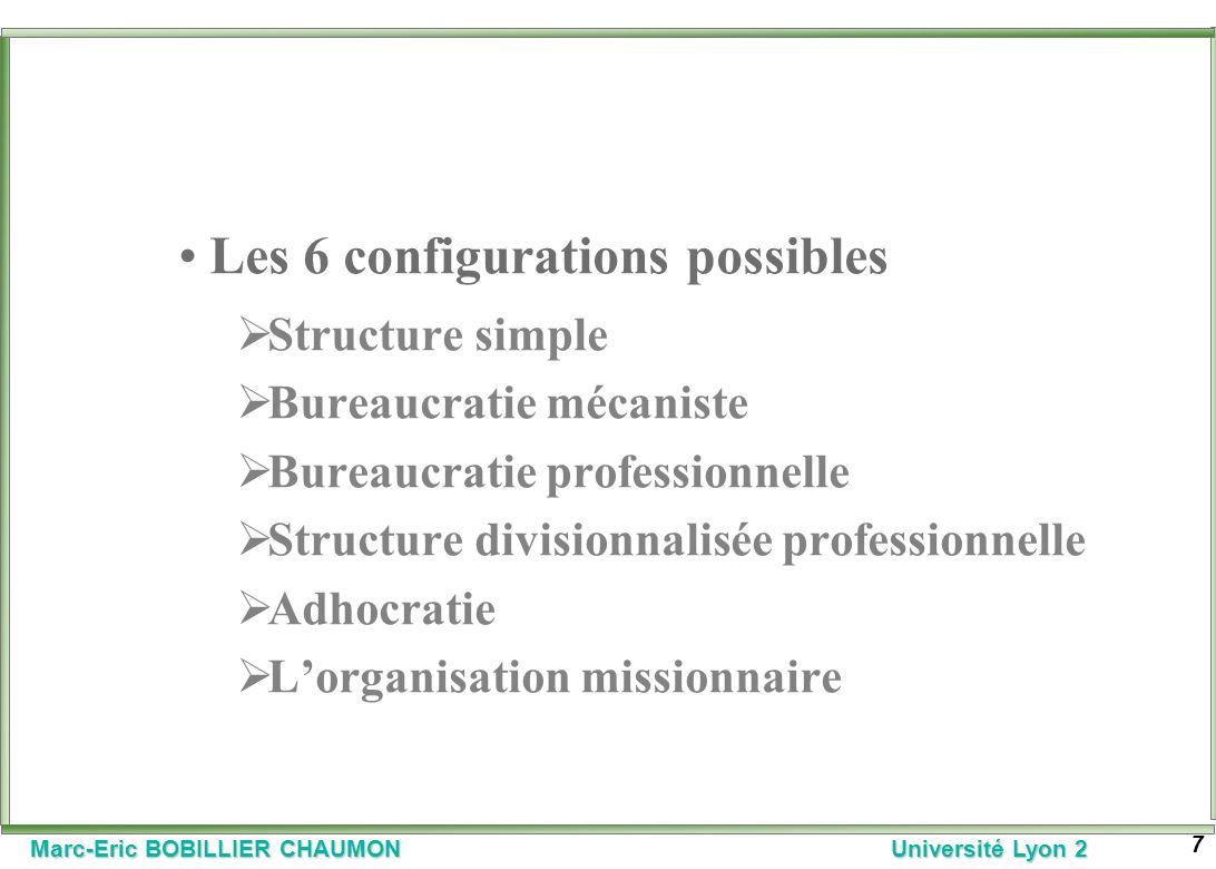 Les 6 configurations possibles