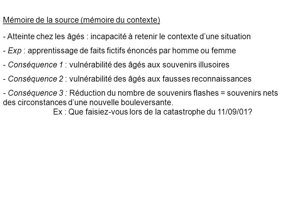 Mémoire de la source (mémoire du contexte)