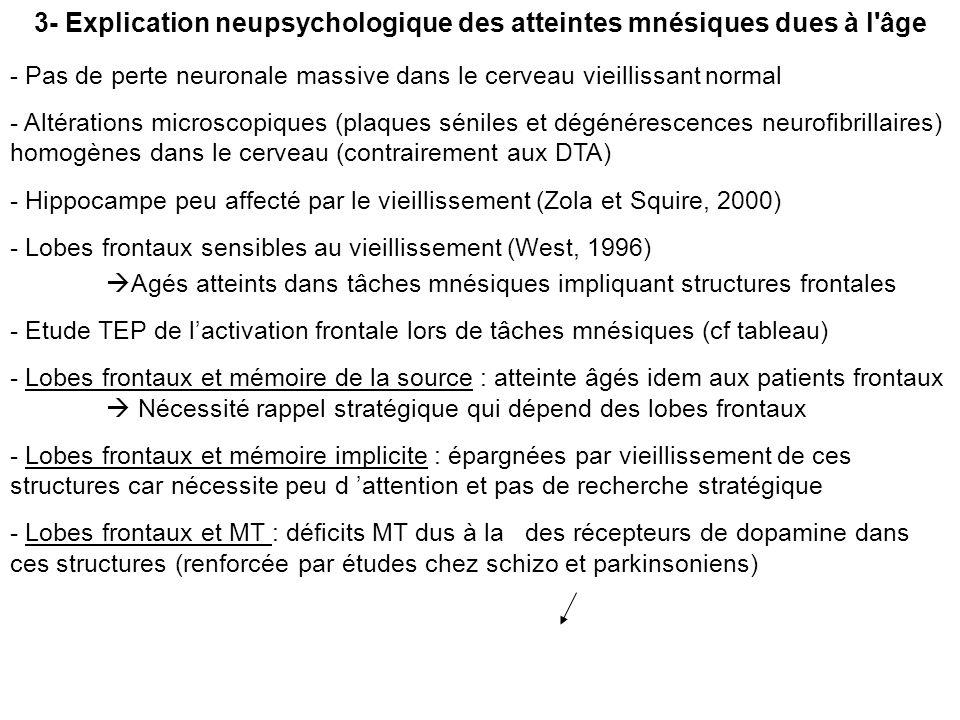 3- Explication neupsychologique des atteintes mnésiques dues à l âge