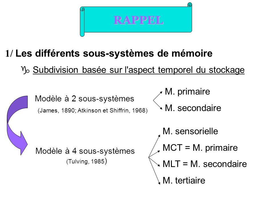 RAPPEL 1/ Les différents sous-systèmes de mémoire