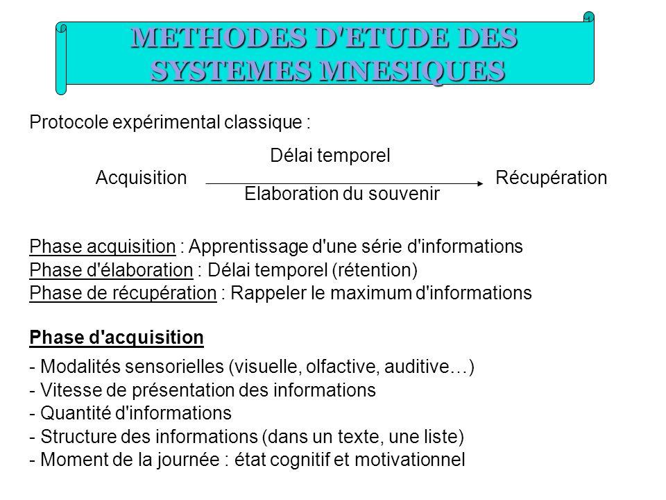 METHODES D ETUDE DES SYSTEMES MNESIQUES