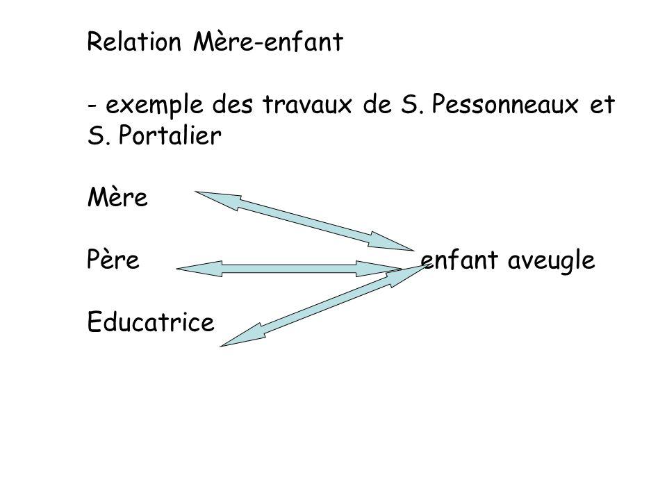 Relation Mère-enfant - exemple des travaux de S. Pessonneaux et. S. Portalier. Mère. Père enfant aveugle.