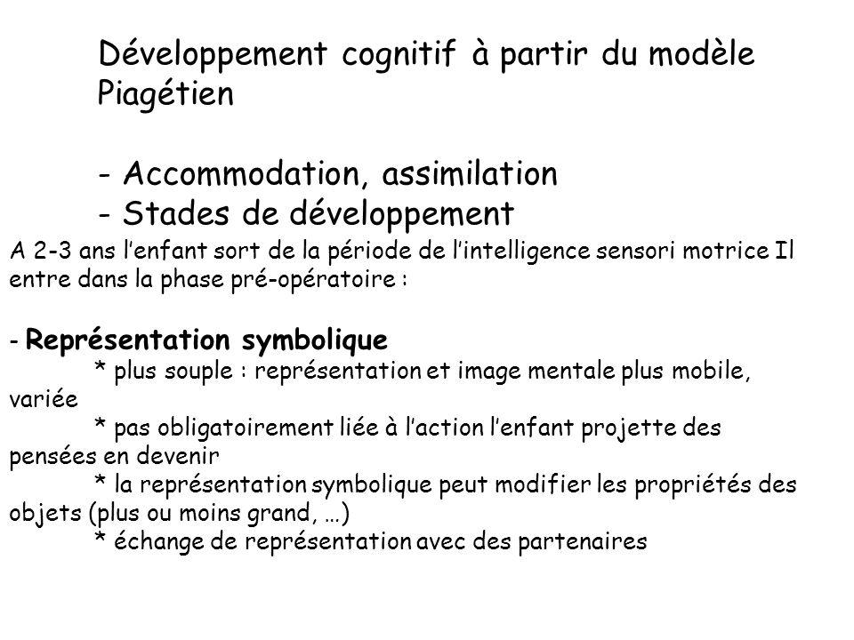 Développement cognitif à partir du modèle Piagétien
