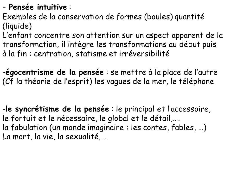 Pensée intuitive : Exemples de la conservation de formes (boules) quantité (liquide) L'enfant concentre son attention sur un aspect apparent de la.