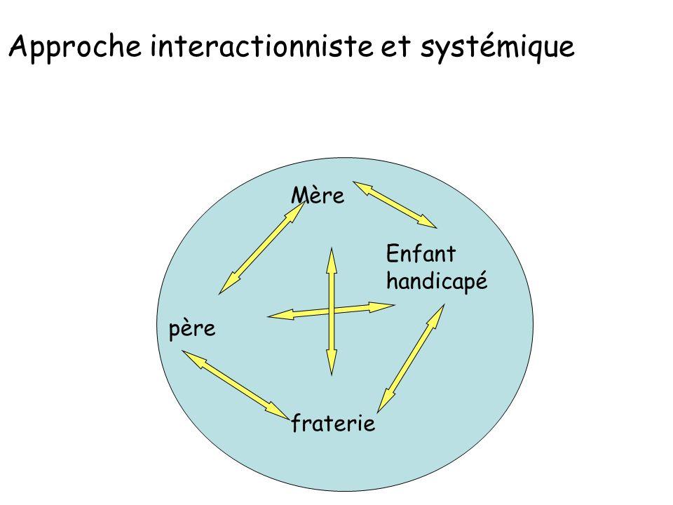 Approche interactionniste et systémique