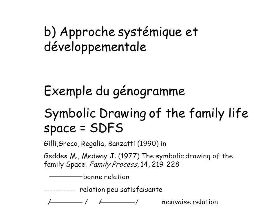 b) Approche systémique et développementale