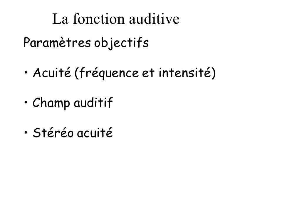 La fonction auditive Paramètres objectifs