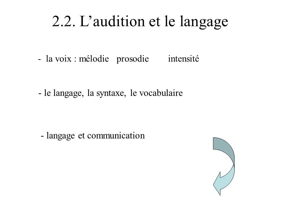 2.2. L'audition et le langage