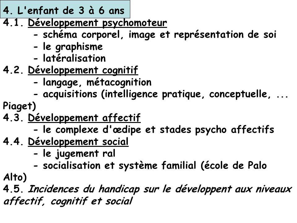 4. L enfant de 3 à 6 ans 4.1. Développement psychomoteur. - schéma corporel, image et représentation de soi.