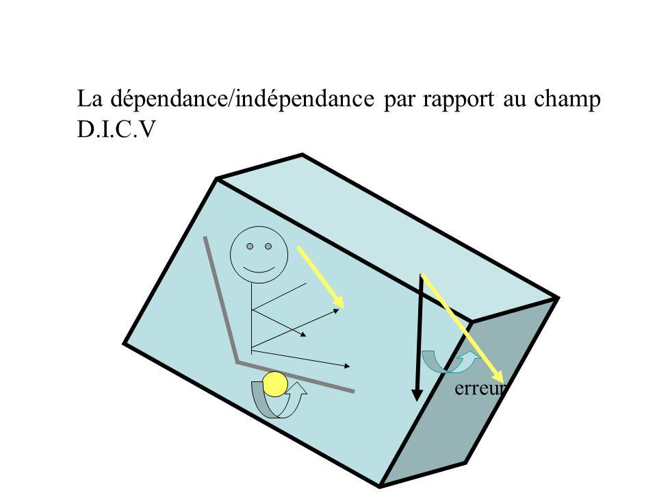 La dépendance/indépendance par rapport au champ D.I.C.V