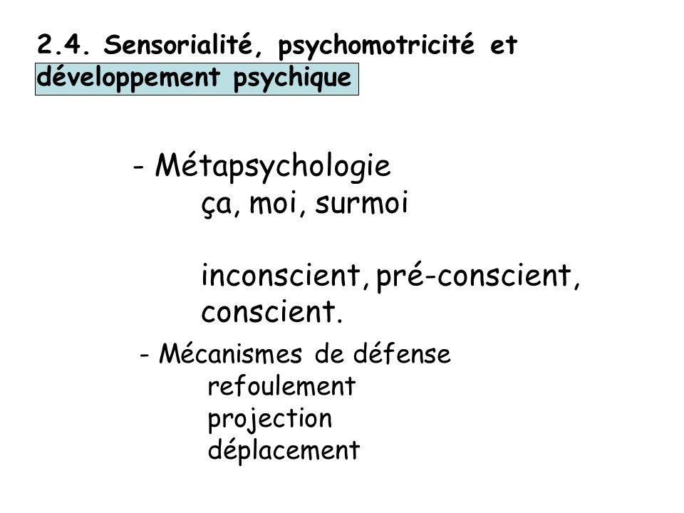 inconscient, pré-conscient, conscient.