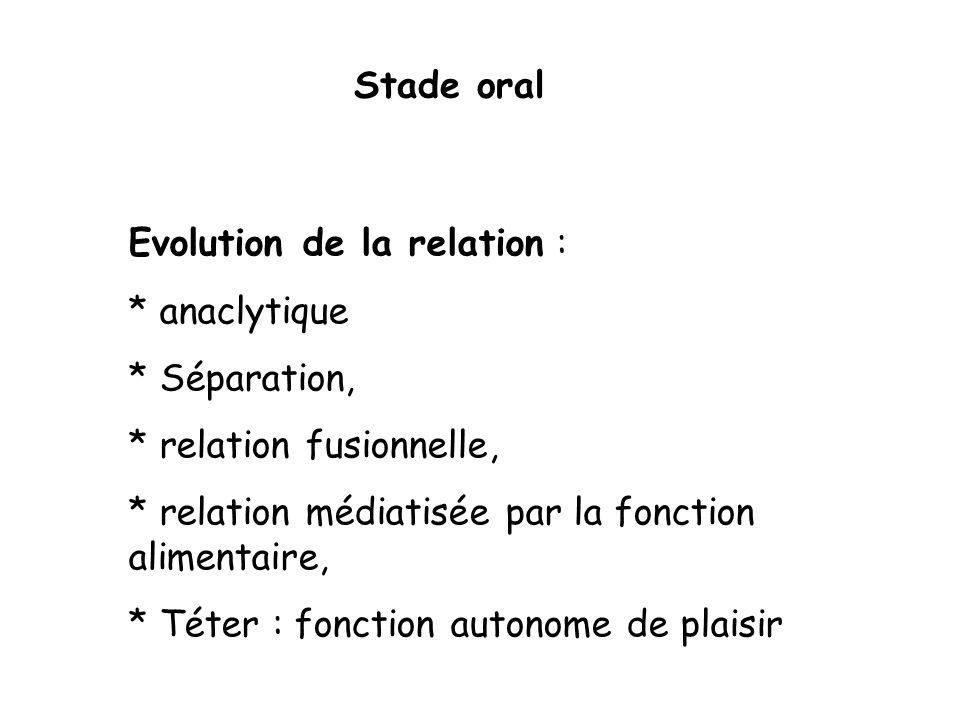 Stade oral Evolution de la relation : * anaclytique. * Séparation, * relation fusionnelle, * relation médiatisée par la fonction alimentaire,