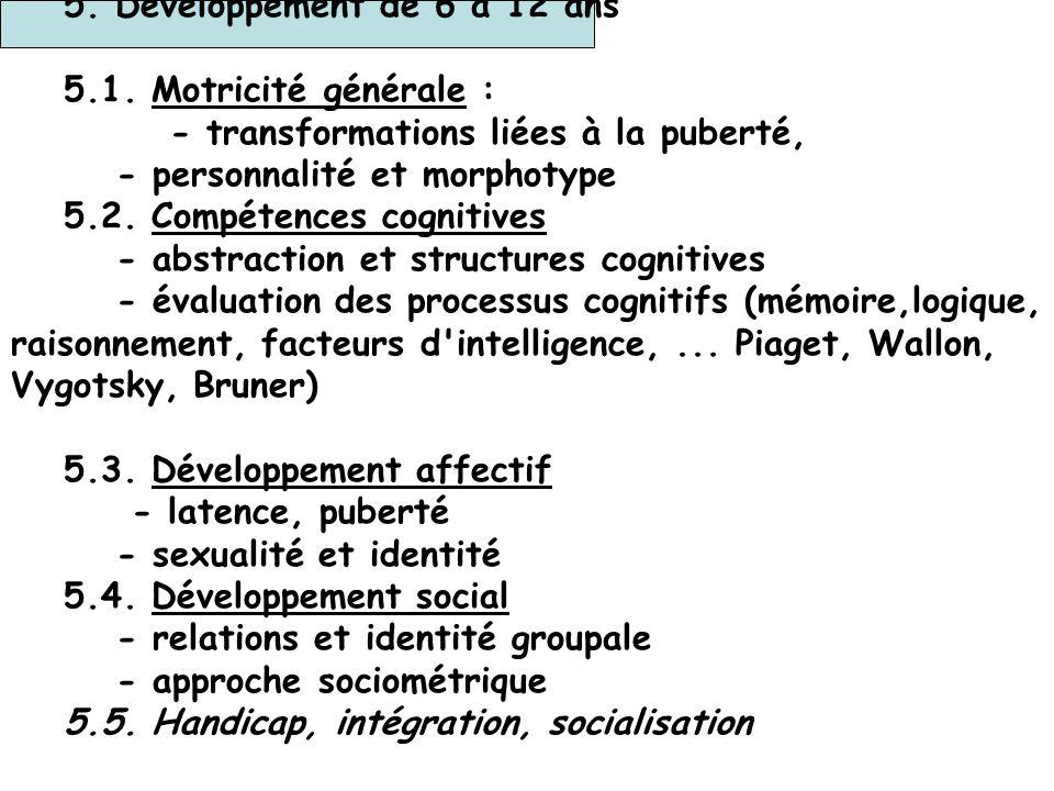 5. Développement de 6 à 12 ans 5.1. Motricité générale : - transformations liées à la puberté, - personnalité et morphotype.