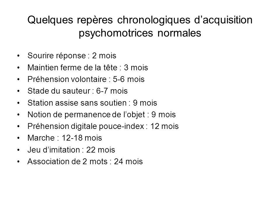 Quelques repères chronologiques d'acquisition psychomotrices normales