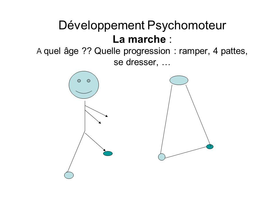 Développement Psychomoteur La marche : A quel âge