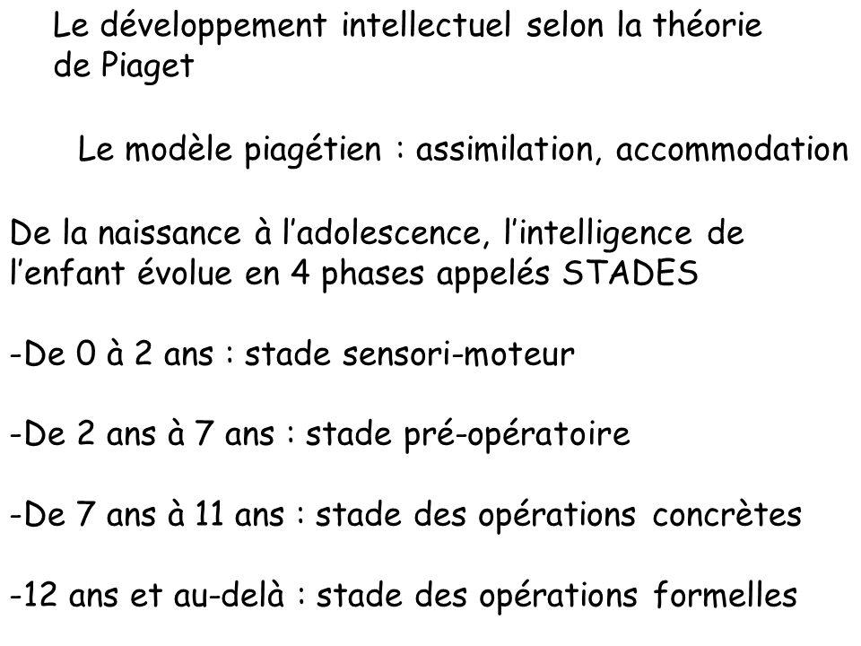 Le développement intellectuel selon la théorie