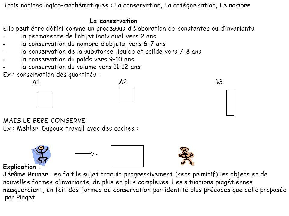 Trois notions logico-mathématiques : La conservation, La catégorisation, Le nombre